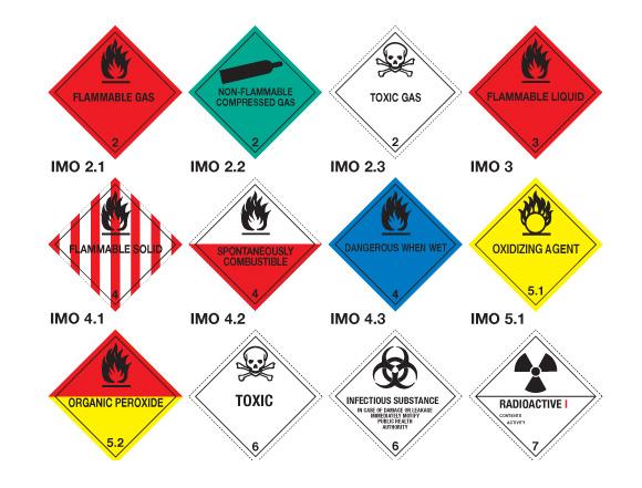 A4 etiketten pictogrammen